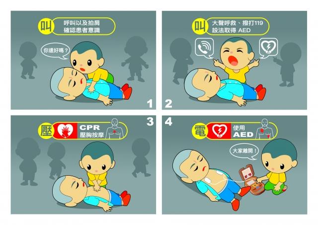 「叫,叫,壓,電」救你命-緊急救護四格漫畫創意徵選活動